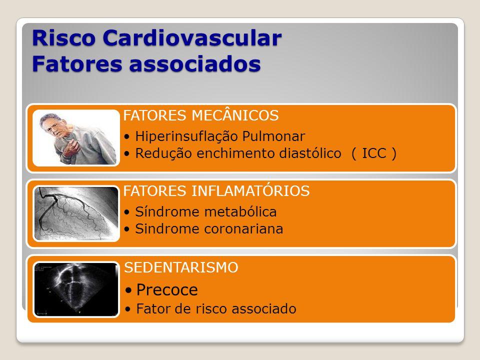 Risco Cardiovascular Fatores associados