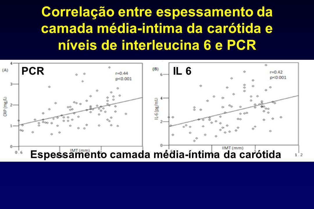 Correlação entre espessamento da camada média-intima da carótida e níveis de interleucina 6 e PCR