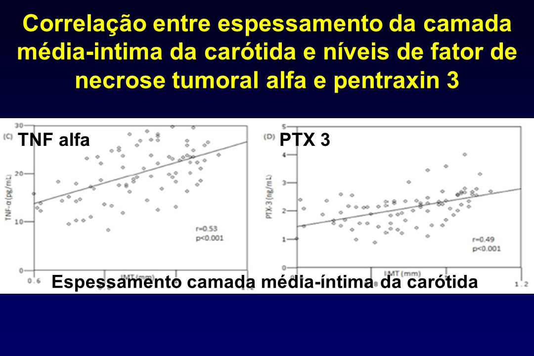 Correlação entre espessamento da camada média-intima da carótida e níveis de fator de necrose tumoral alfa e pentraxin 3