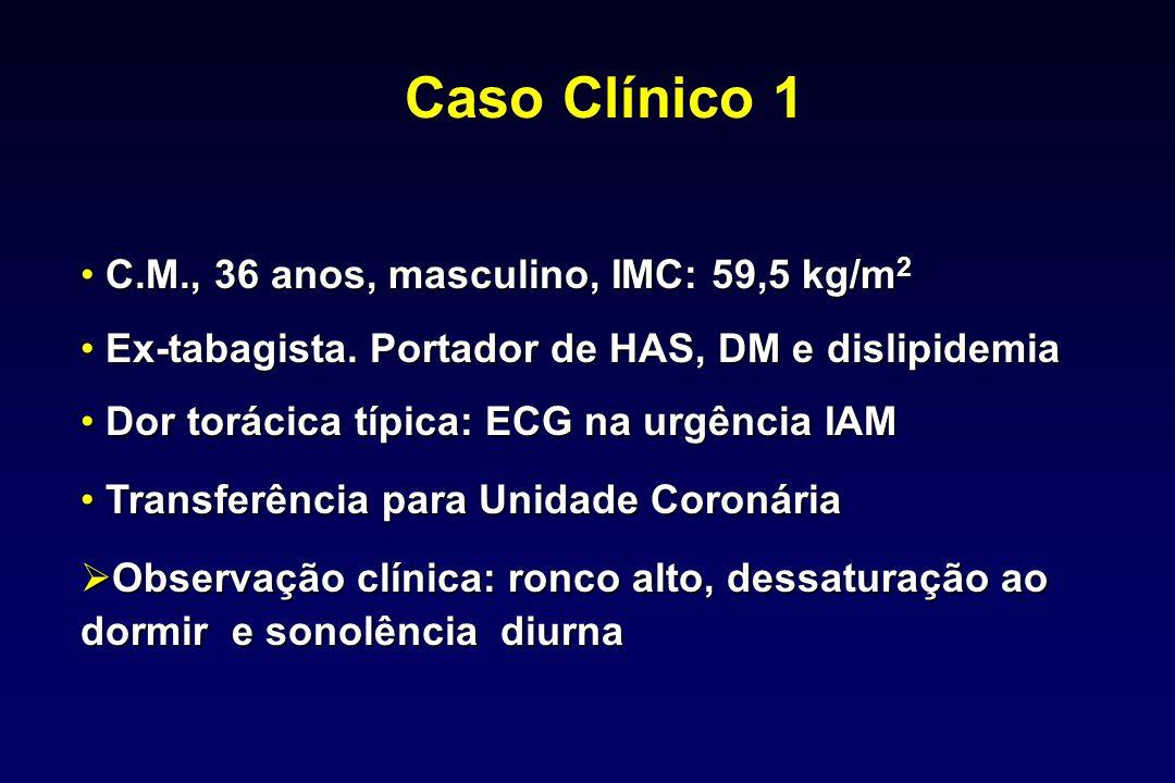 Caso Clínico 1 C.M., 36 anos, masculino, IMC: 59,5 kg/m2