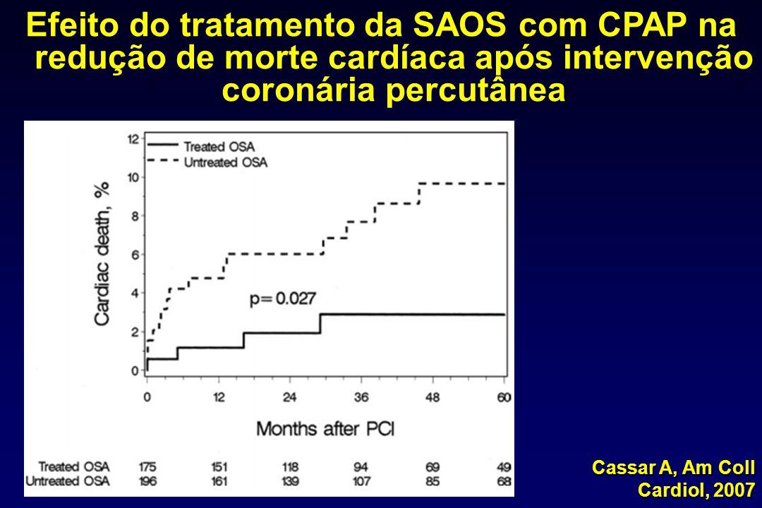 Efeito do tratamento da SAOS com CPAP na redução de morte cardíaca após intervenção coronária percutânea