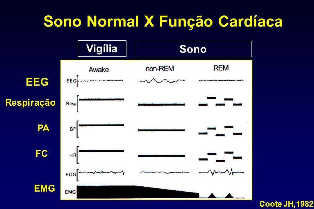 Sono Normal X Função Cardíaca