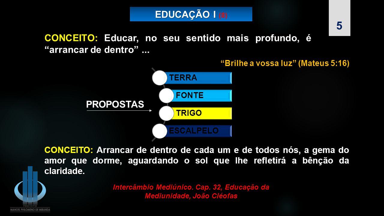 Intercâmbio Mediúnico. Cap. 32, Educação da Mediunidade, João Cléofas