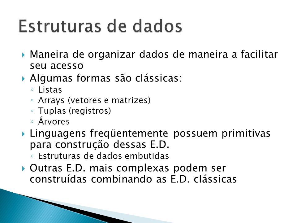 Estruturas de dados Maneira de organizar dados de maneira a facilitar seu acesso. Algumas formas são clássicas: