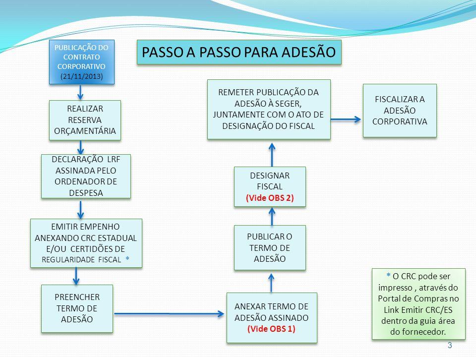 PASSO A PASSO PARA ADESÃO