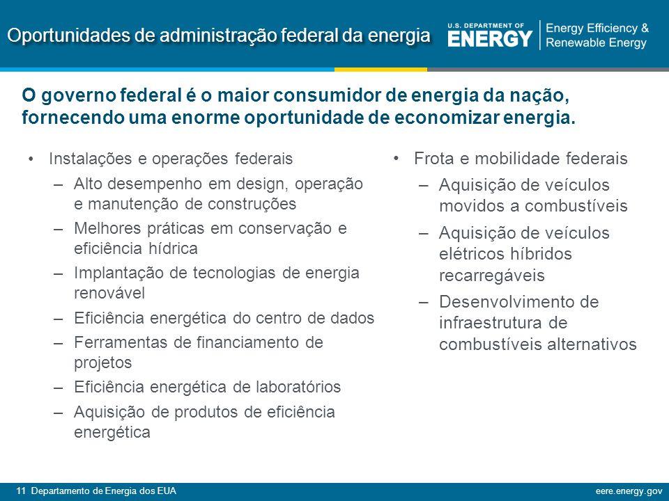 Oportunidades de administração federal da energia