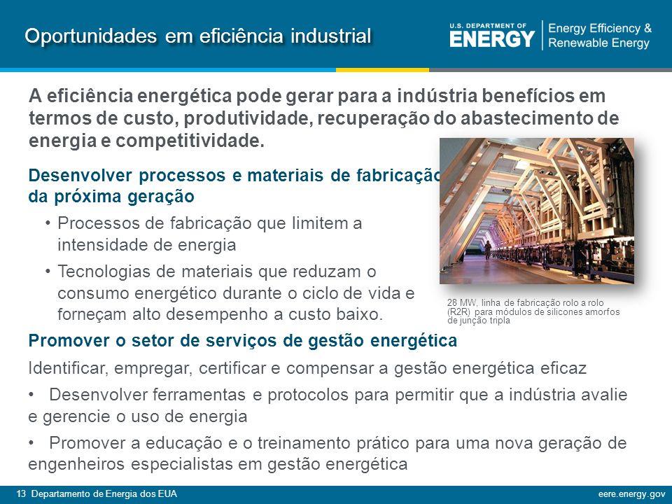 Oportunidades em eficiência industrial