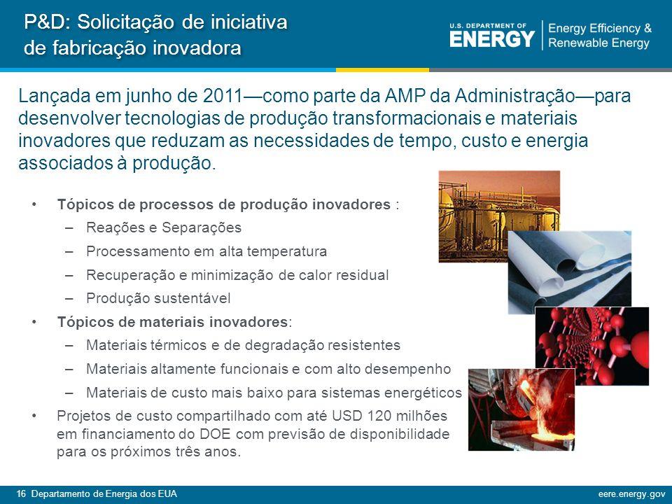 P&D: Solicitação de iniciativa de fabricação inovadora