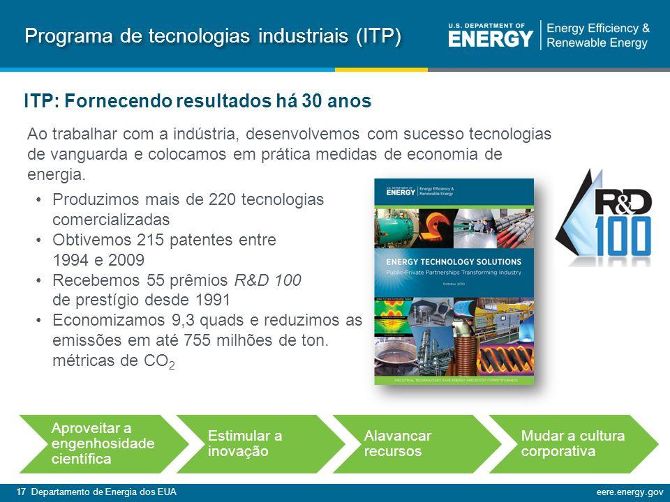Programa de tecnologias industriais (ITP)
