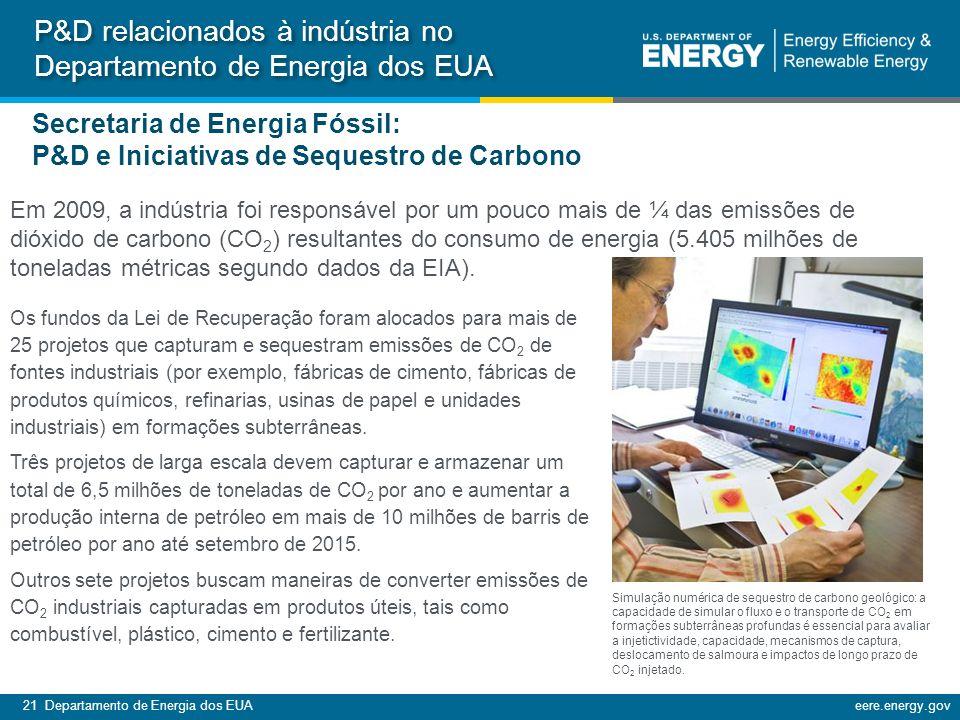 P&D relacionados à indústria no Departamento de Energia dos EUA