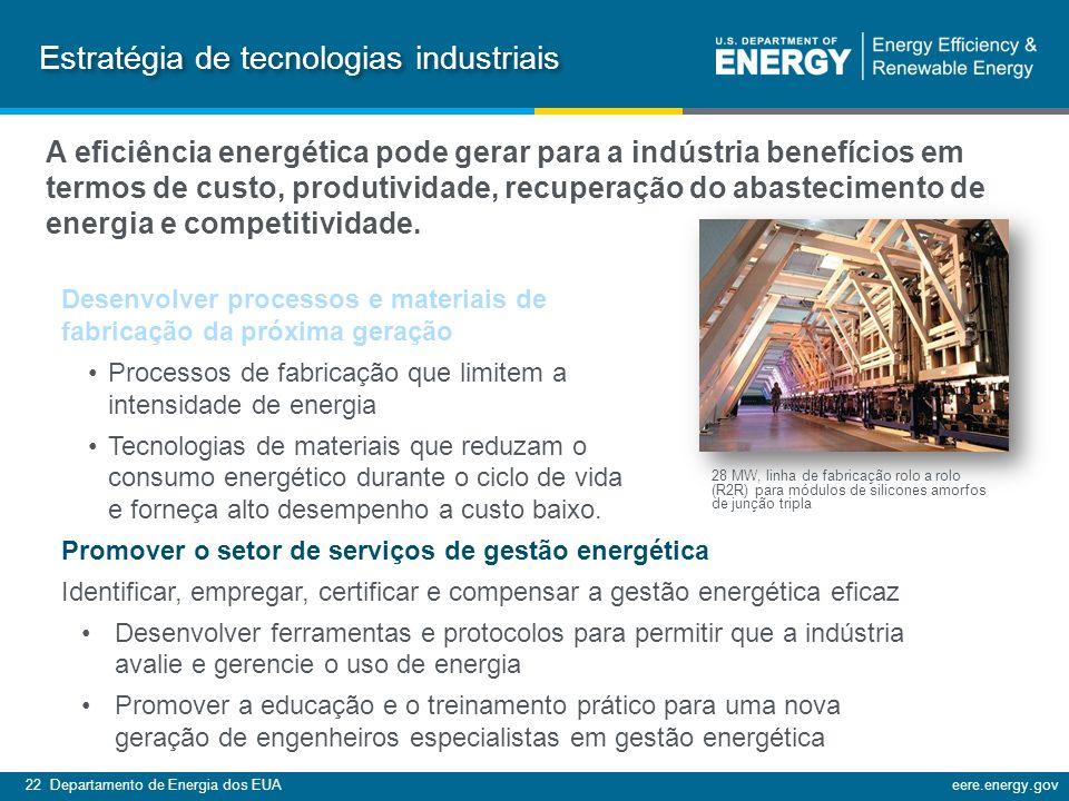 Estratégia de tecnologias industriais