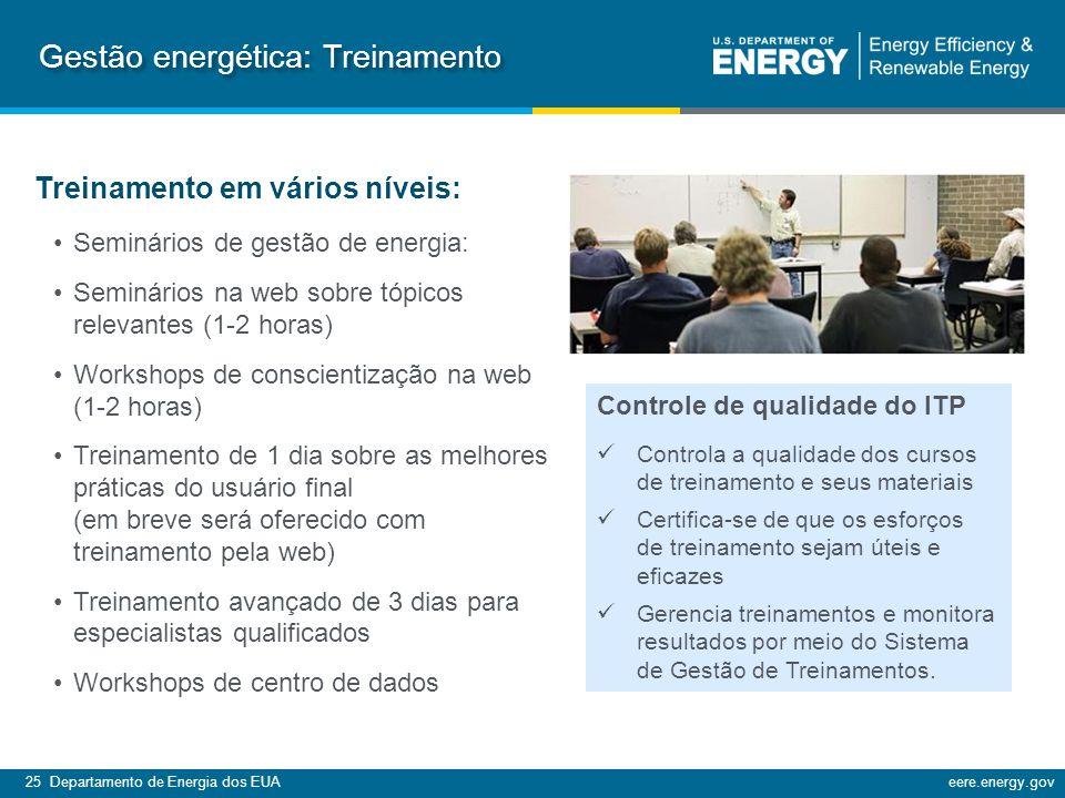 Gestão energética: Treinamento