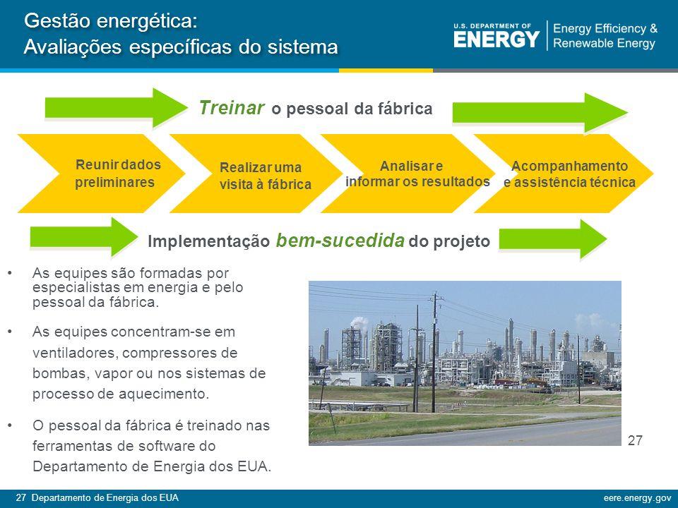 Gestão energética: Avaliações específicas do sistema