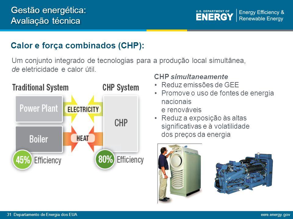 Calor e força combinados (CHP)