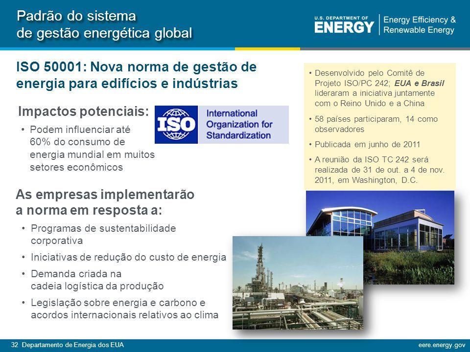 Padrão do sistema de gestão energética global
