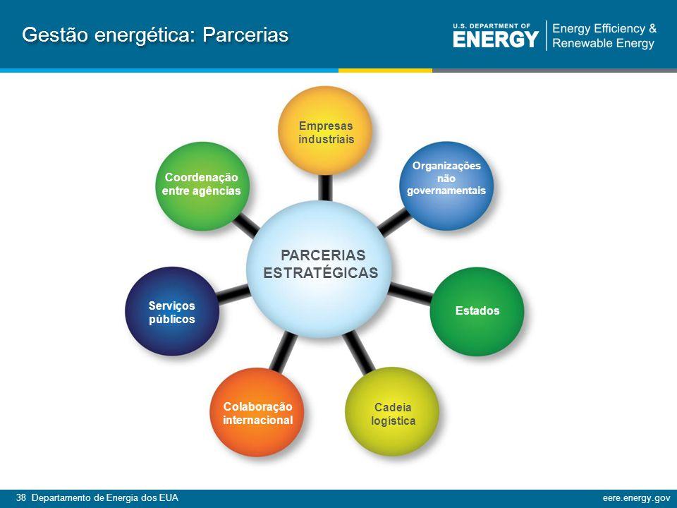 Gestão energética: Parcerias