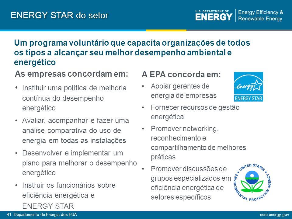ENERGY STAR do setor Um programa voluntário que capacita organizações de todos os tipos a alcançar seu melhor desempenho ambiental e energético.