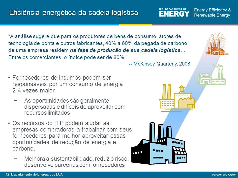 Eficiência energética da cadeia logística