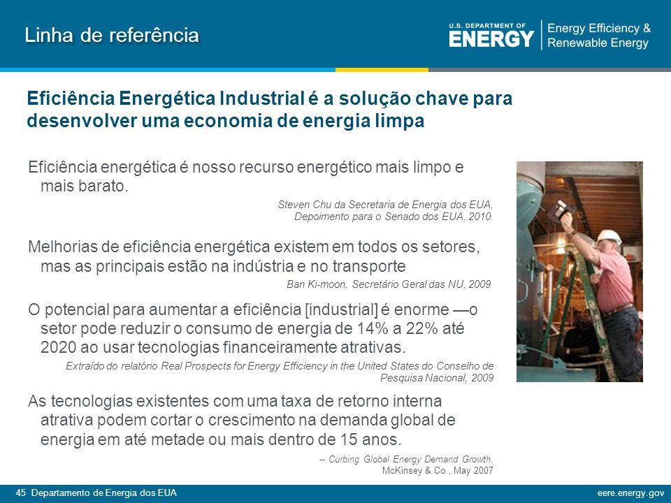 Linha de referência Eficiência Energética Industrial é a solução chave para desenvolver uma economia de energia limpa.