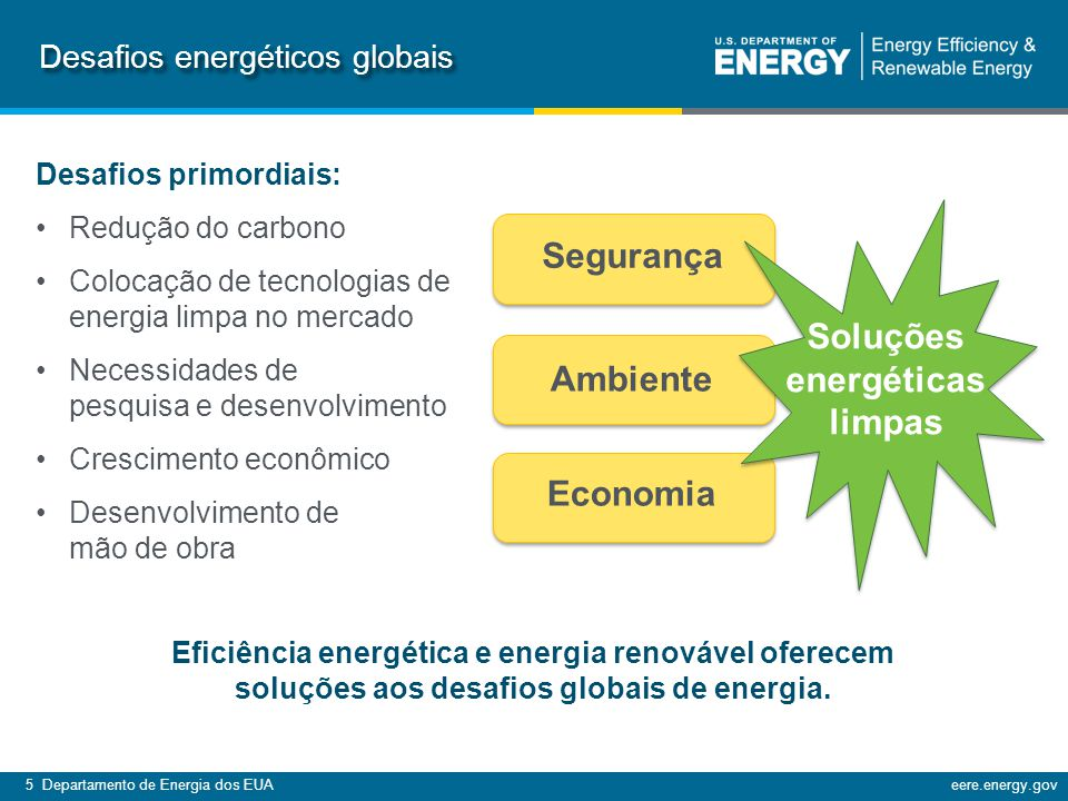 Soluções energéticas limpas