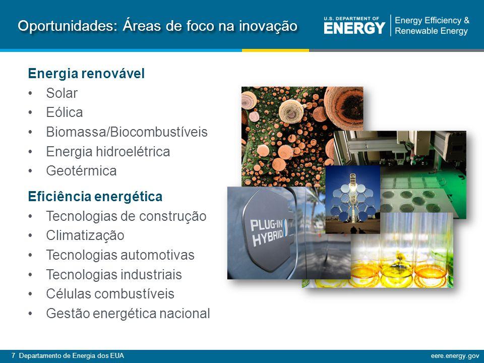 Oportunidades: Áreas de foco na inovação