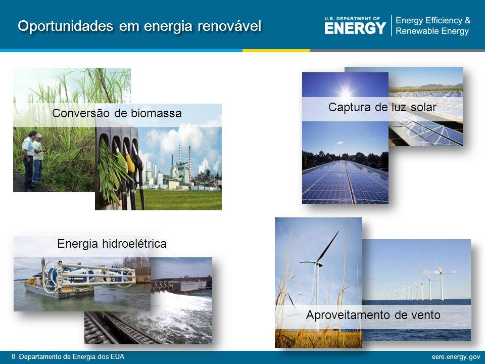 Oportunidades em energia renovável