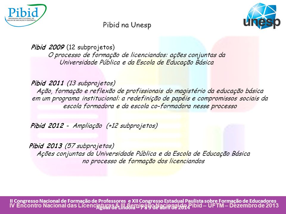 Pibid na Unesp Pibid 2009 (12 subprojetos)
