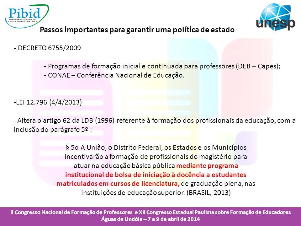 institucional de bolsa de iniciação à docência a estudantes