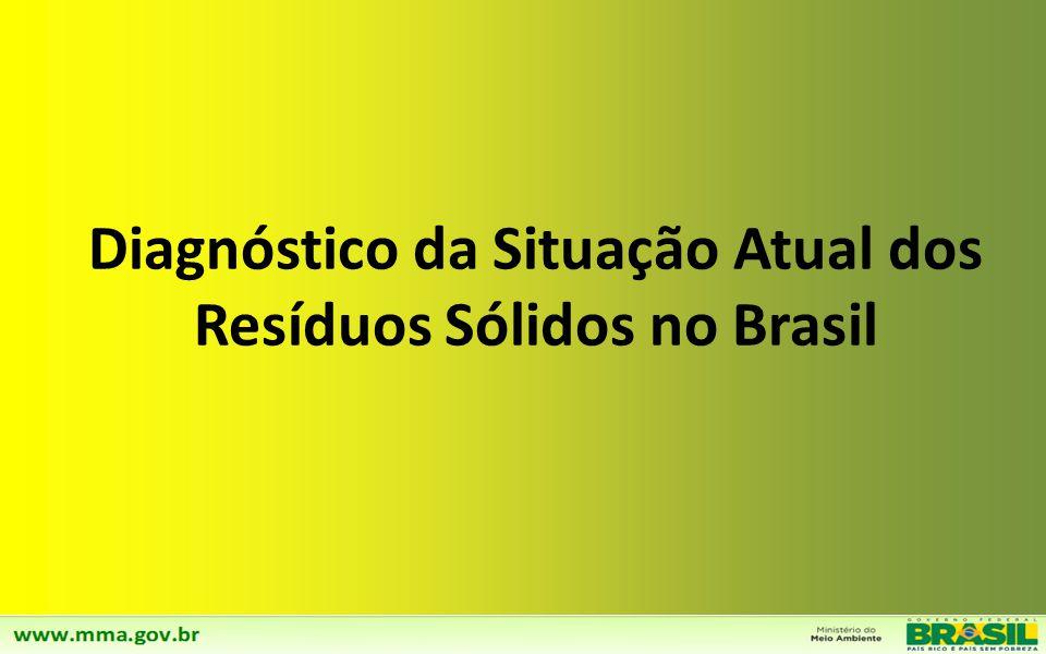 Diagnóstico da Situação Atual dos Resíduos Sólidos no Brasil