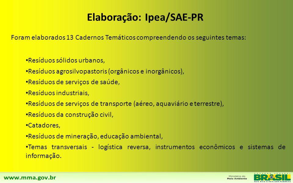 Elaboração: Ipea/SAE-PR