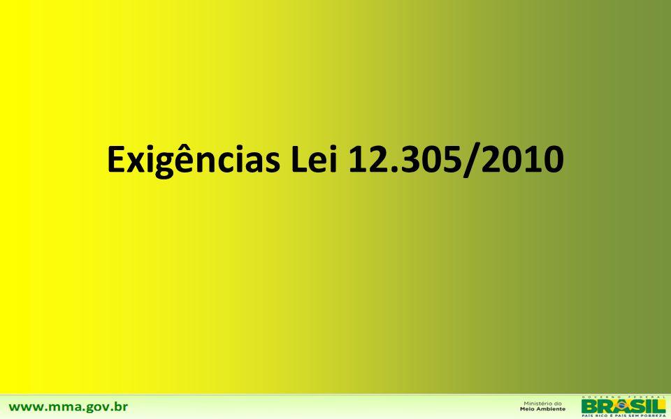 Exigências Lei 12.305/2010
