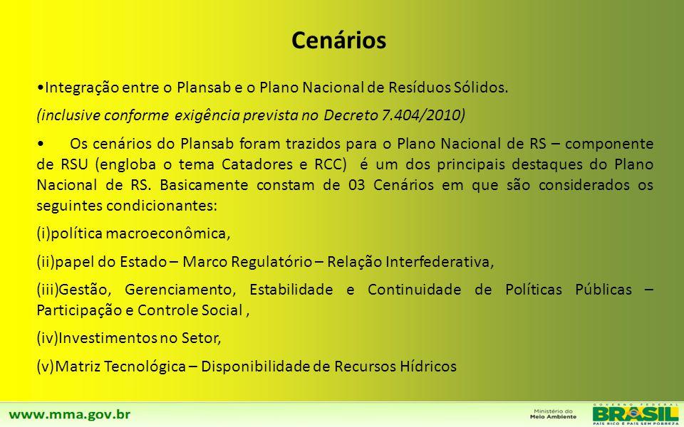 Cenários Integração entre o Plansab e o Plano Nacional de Resíduos Sólidos. (inclusive conforme exigência prevista no Decreto 7.404/2010)