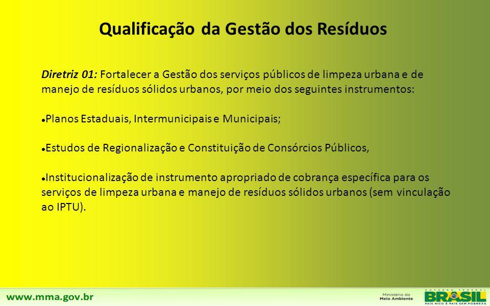 Qualificação da Gestão dos Resíduos