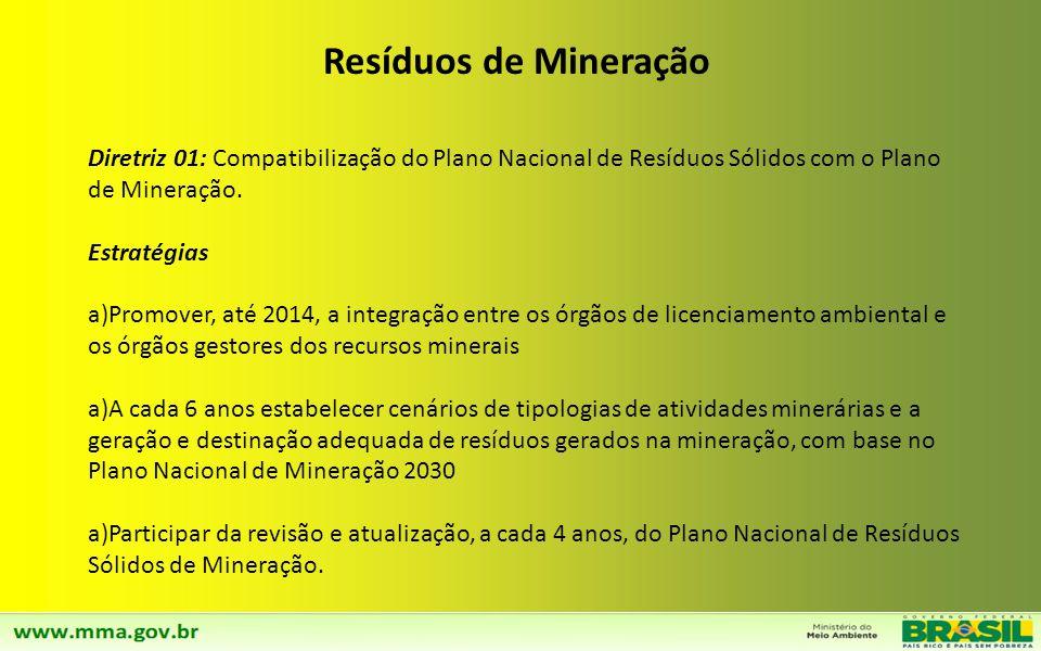 Resíduos de Mineração Diretriz 01: Compatibilização do Plano Nacional de Resíduos Sólidos com o Plano de Mineração.