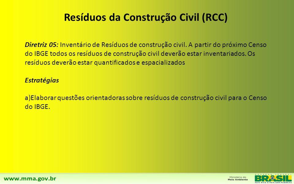 Resíduos da Construção Civil (RCC)