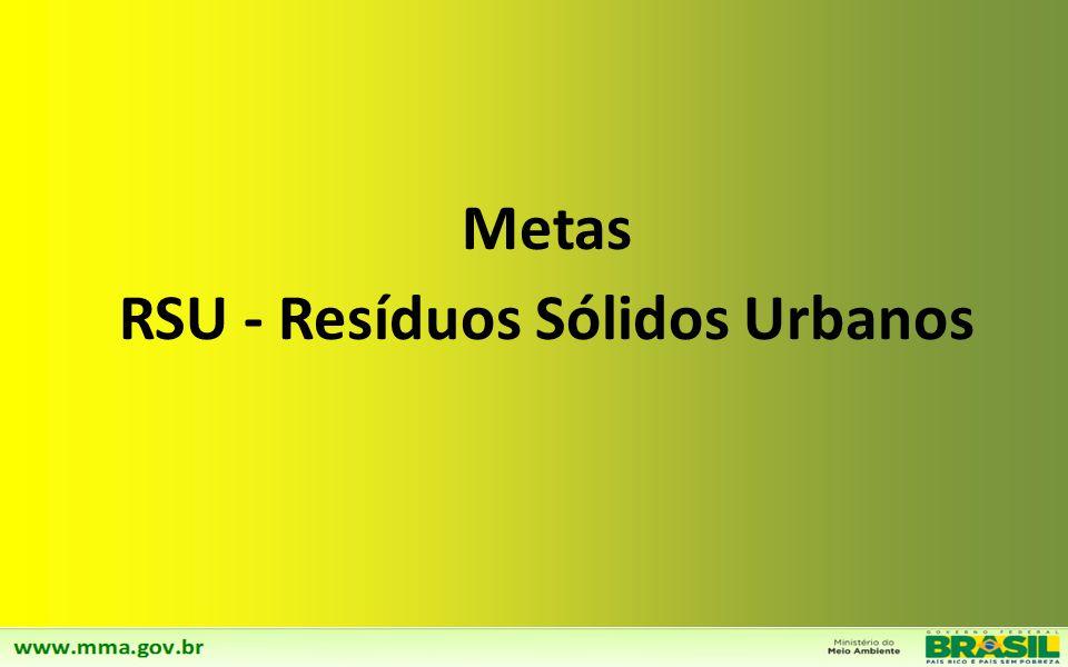 RSU - Resíduos Sólidos Urbanos