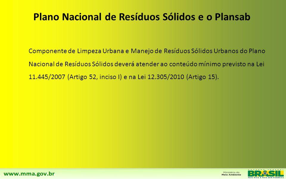 Plano Nacional de Resíduos Sólidos e o Plansab