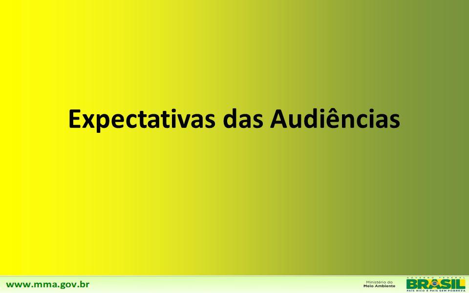 Expectativas das Audiências