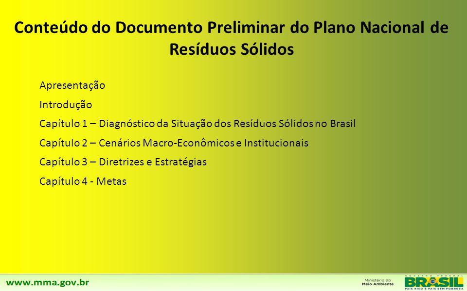 Conteúdo do Documento Preliminar do Plano Nacional de Resíduos Sólidos