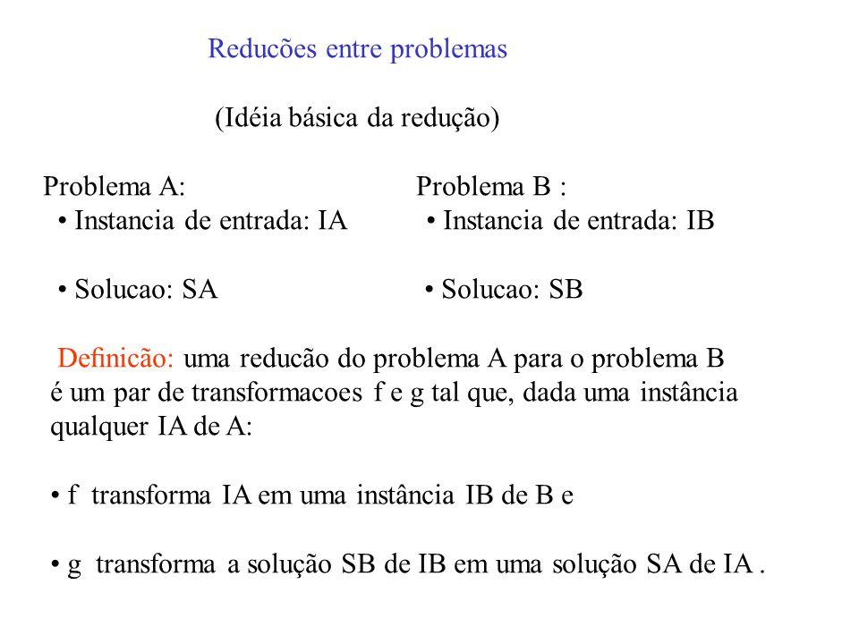 Reducões entre problemas