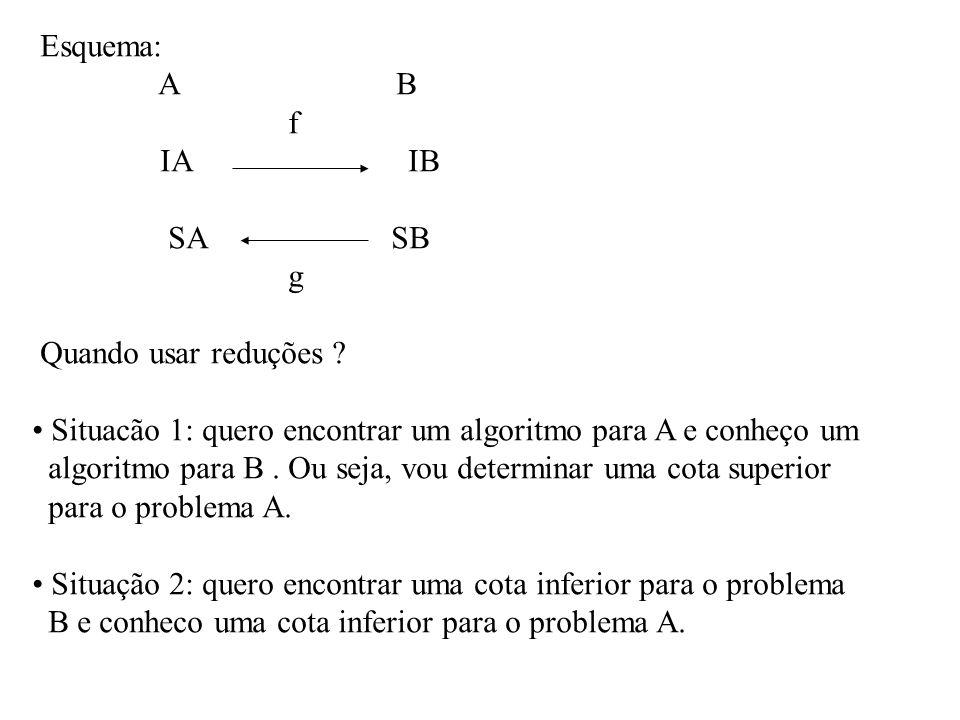 Esquema: A B. f. IA IB. SA SB.