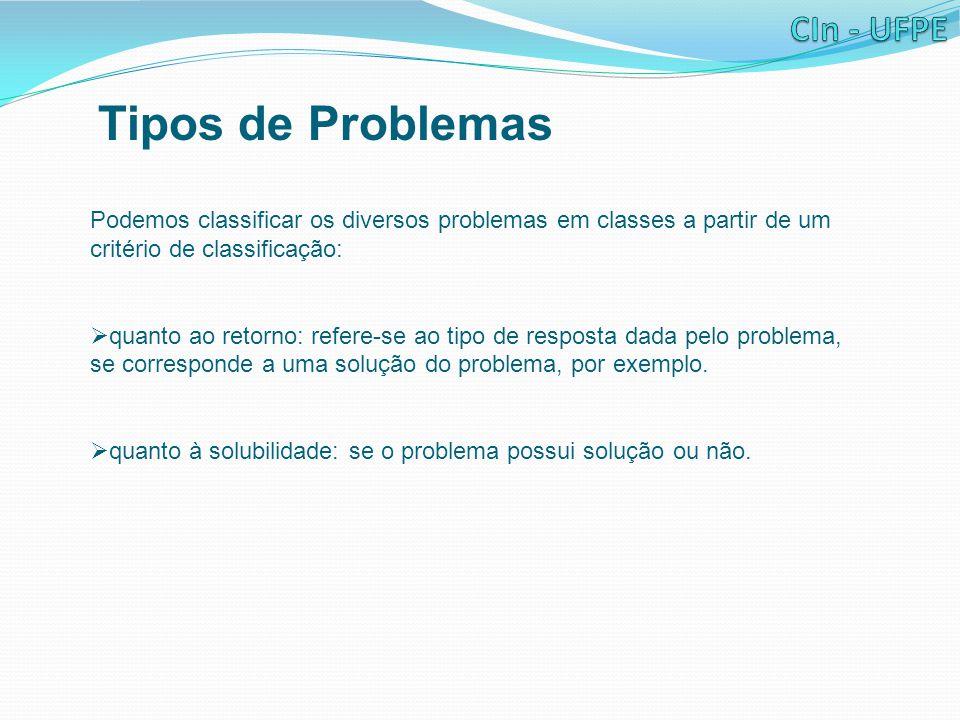 Tipos de Problemas Podemos classificar os diversos problemas em classes a partir de um critério de classificação:
