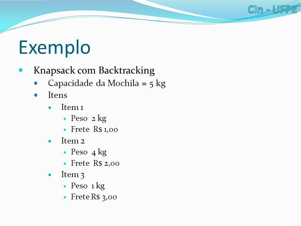 Exemplo Knapsack com Backtracking Capacidade da Mochila = 5 kg Itens