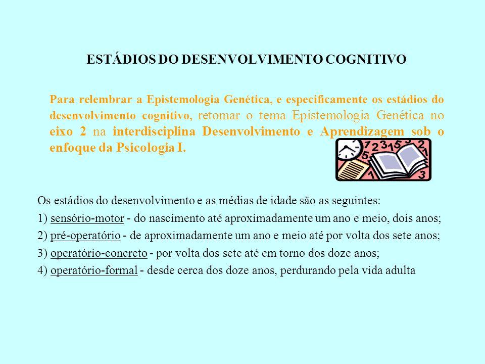 ESTÁDIOS DO DESENVOLVIMENTO COGNITIVO