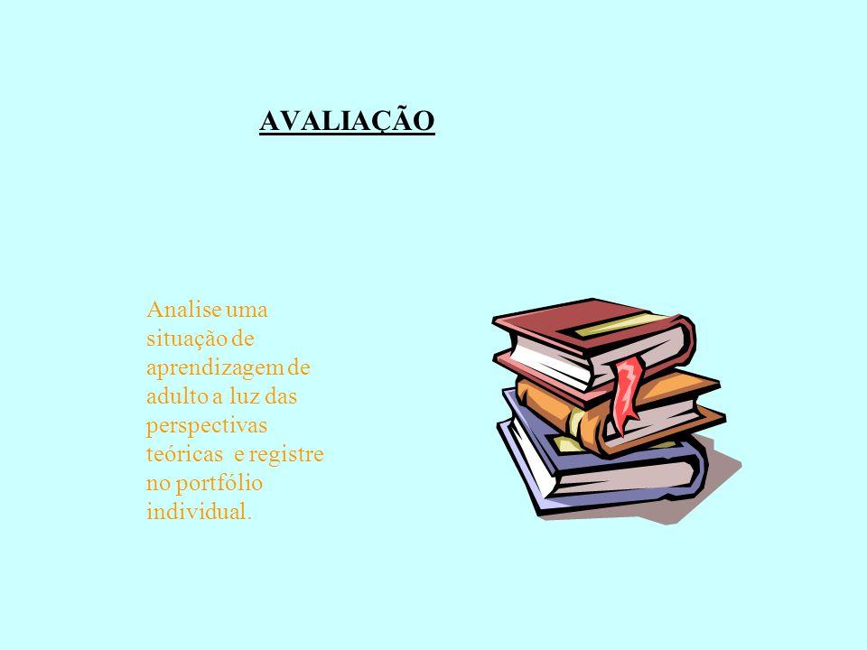AVALIAÇÃO Analise uma situação de aprendizagem de adulto a luz das perspectivas teóricas e registre no portfólio individual.