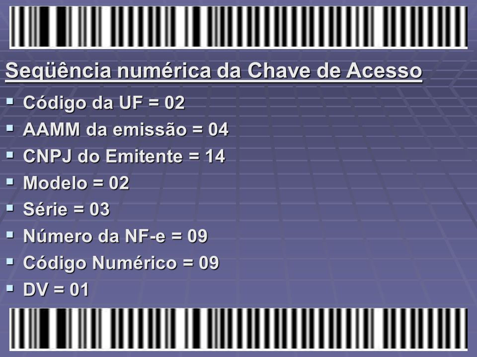 Seqüência numérica da Chave de Acesso