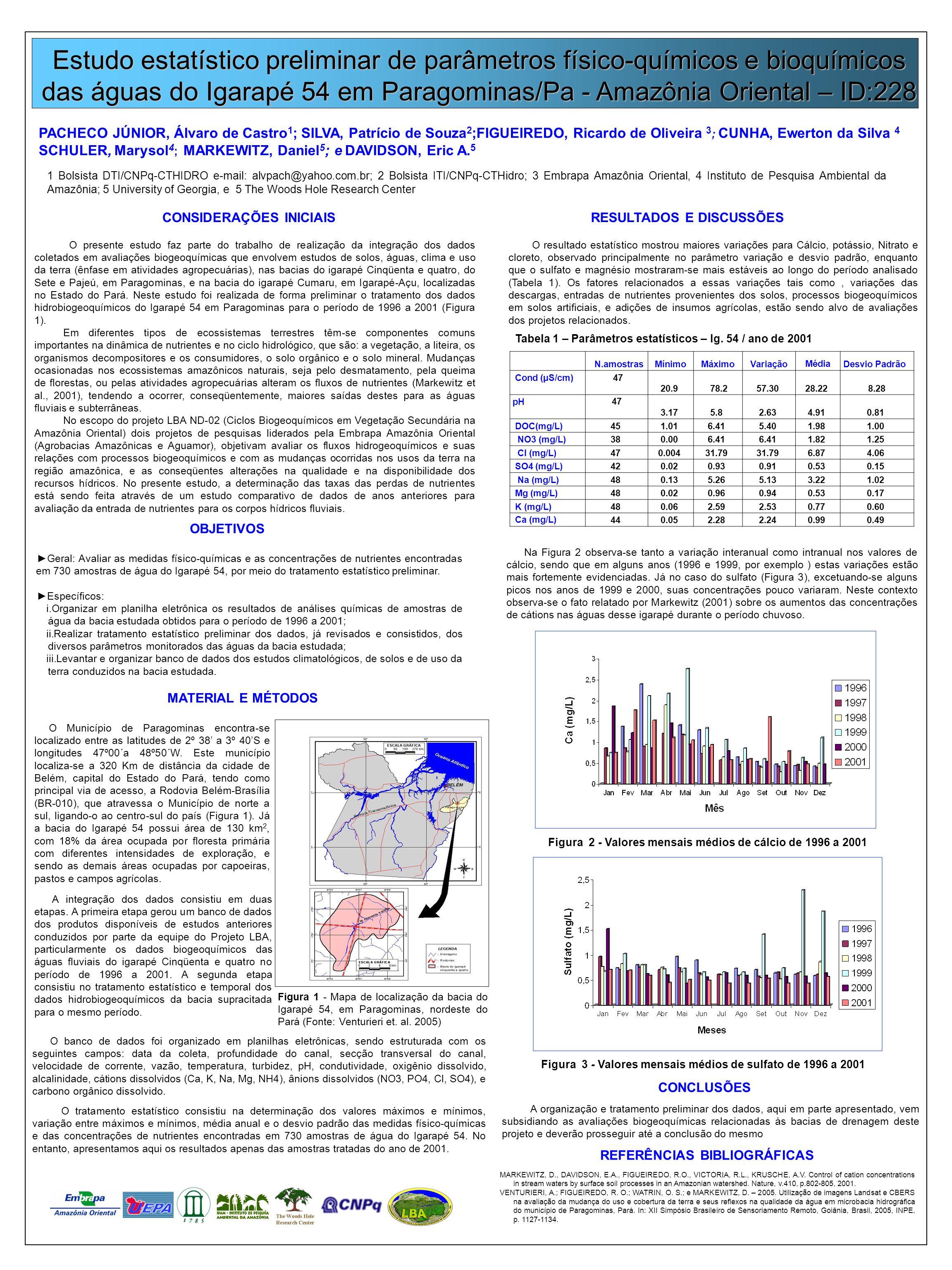 Estudo estatístico preliminar de parâmetros físico-químicos e bioquímicos das águas do Igarapé 54 em Paragominas/Pa - Amazônia Oriental – ID:228