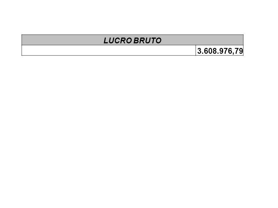 LUCRO BRUTO 3.608.976,79