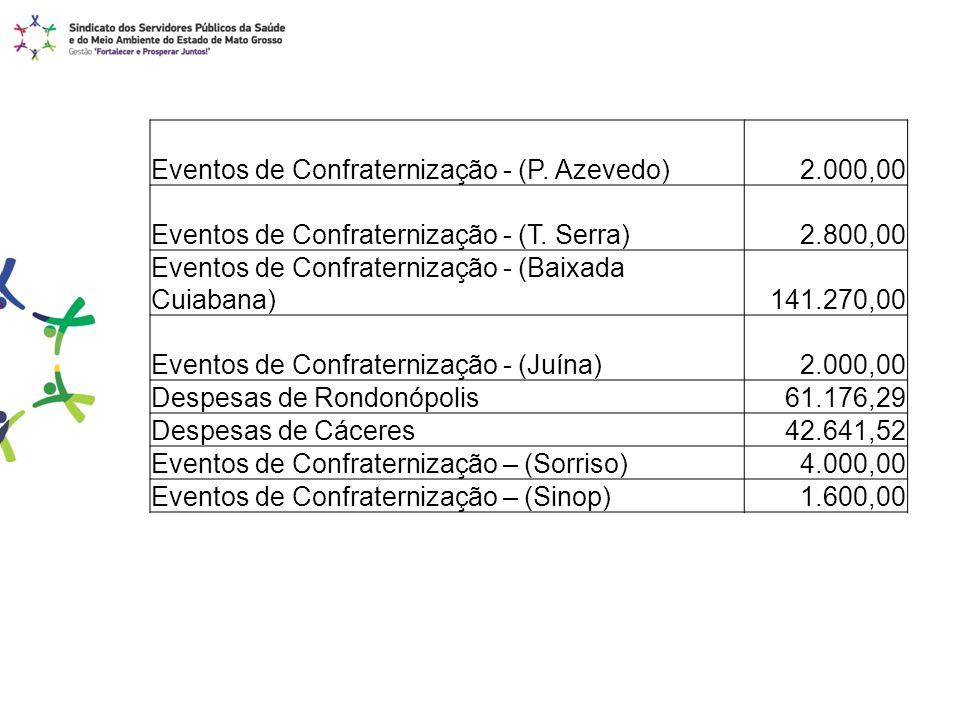 Eventos de Confraternização - (P. Azevedo)