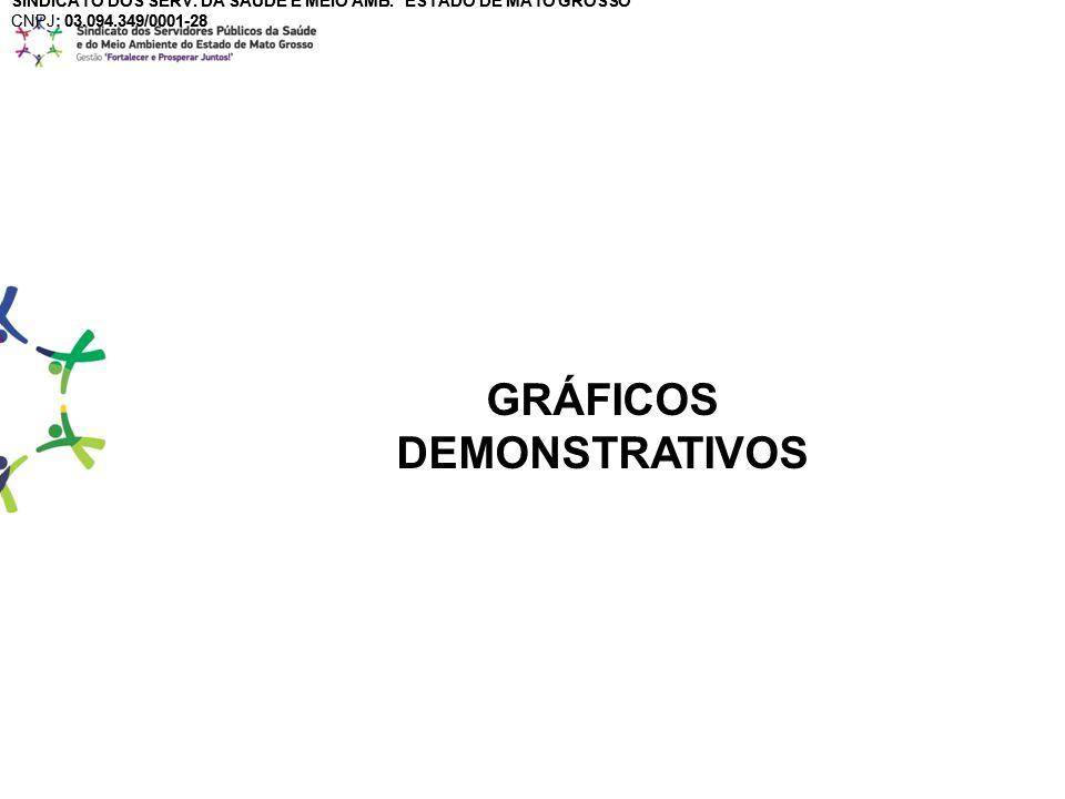 GRÁFICOS DEMONSTRATIVOS